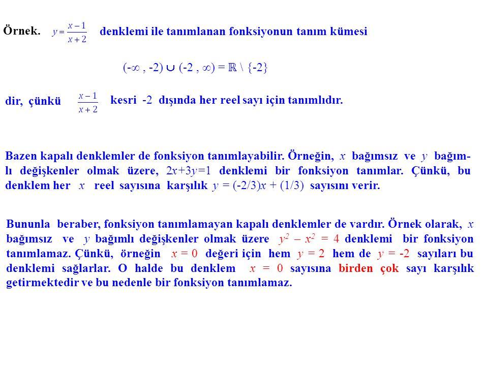 Örnek. denklemi ile tanımlanan fonksiyonun tanım kümesi. (-∞ , -2)  (-2 , ∞) = ℝ \ {-2} dir, çünkü.