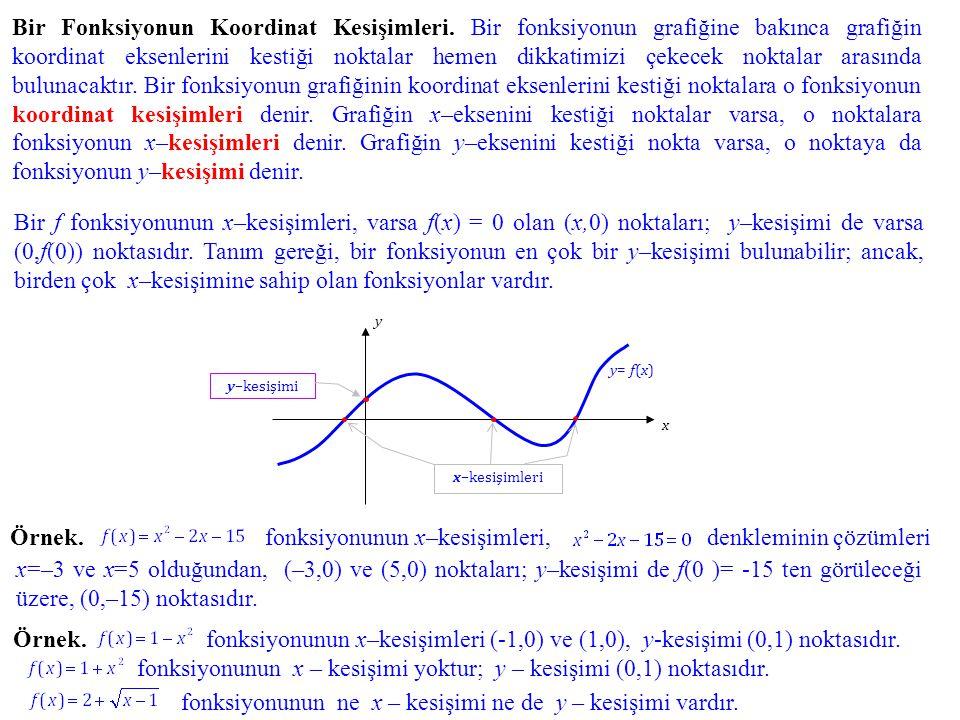 fonksiyonunun x–kesişimleri, denkleminin çözümleri