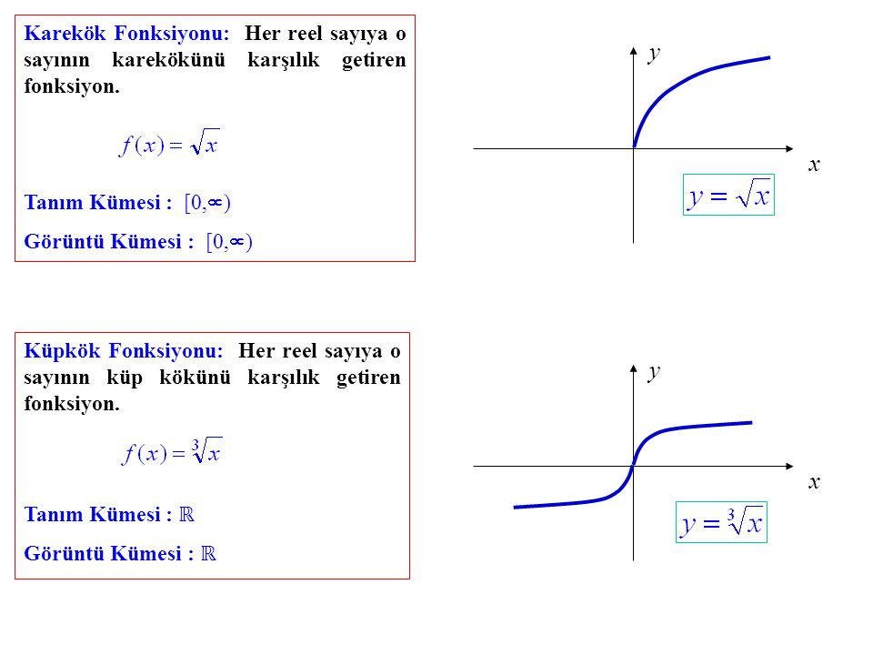Karekök Fonksiyonu: Her reel sayıya o sayının karekökünü karşılık getiren fonksiyon.