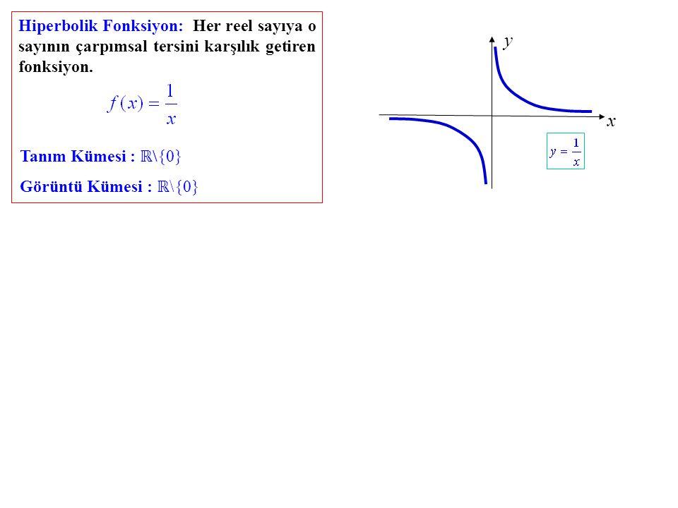 Hiperbolik Fonksiyon: Her reel sayıya o sayının çarpımsal tersini karşılık getiren fonksiyon.