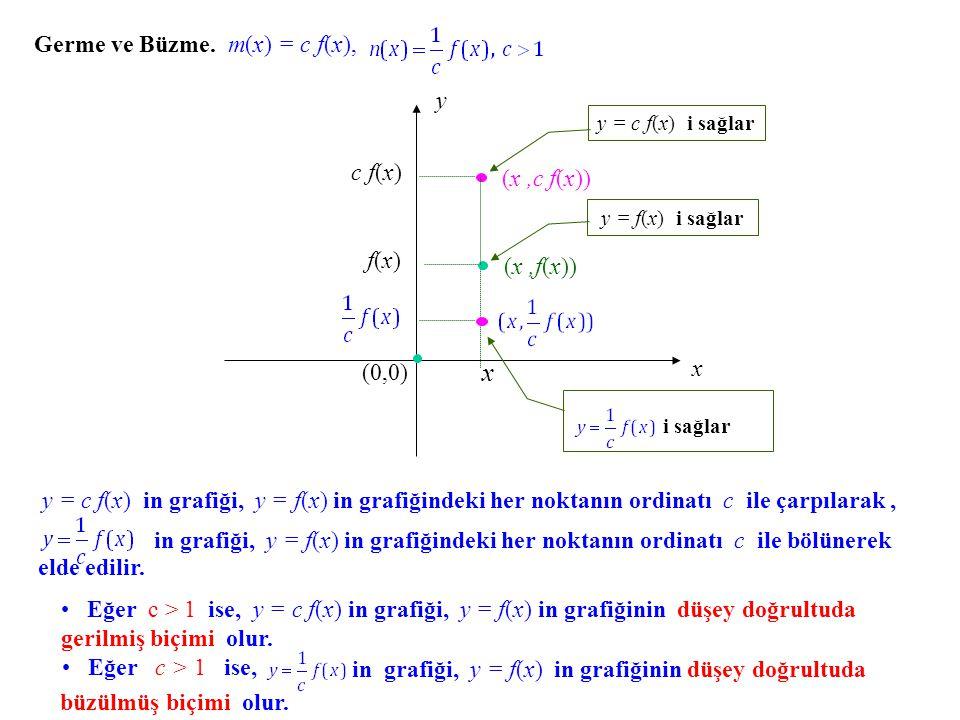 x Germe ve Büzme. m(x) = c f(x), y c f(x) (x ,c f(x)) f(x) (x ,f(x)) x