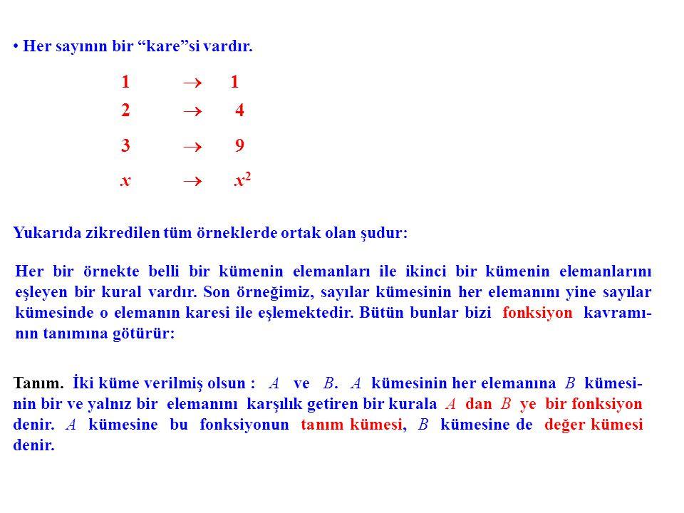 1  1 2  4 3  9 x  x2 Her sayının bir kare si vardır.