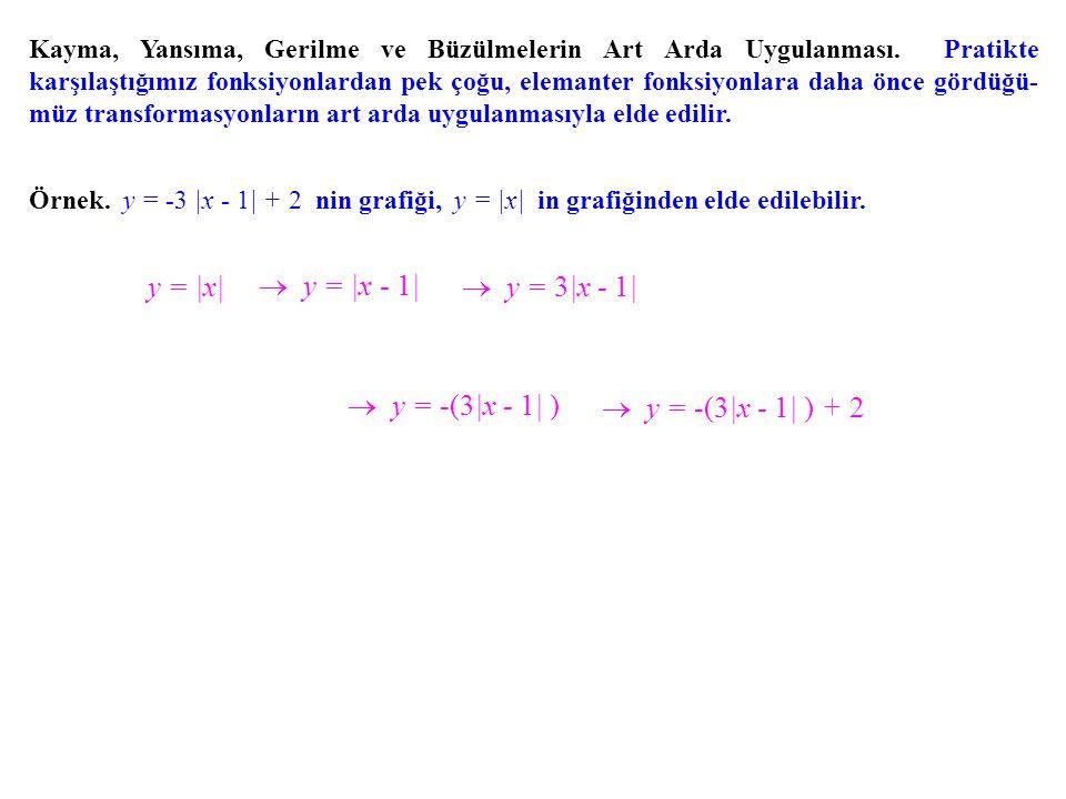 y = |x|  y = |x - 1|  y = 3|x - 1|  y = -(3|x - 1| )
