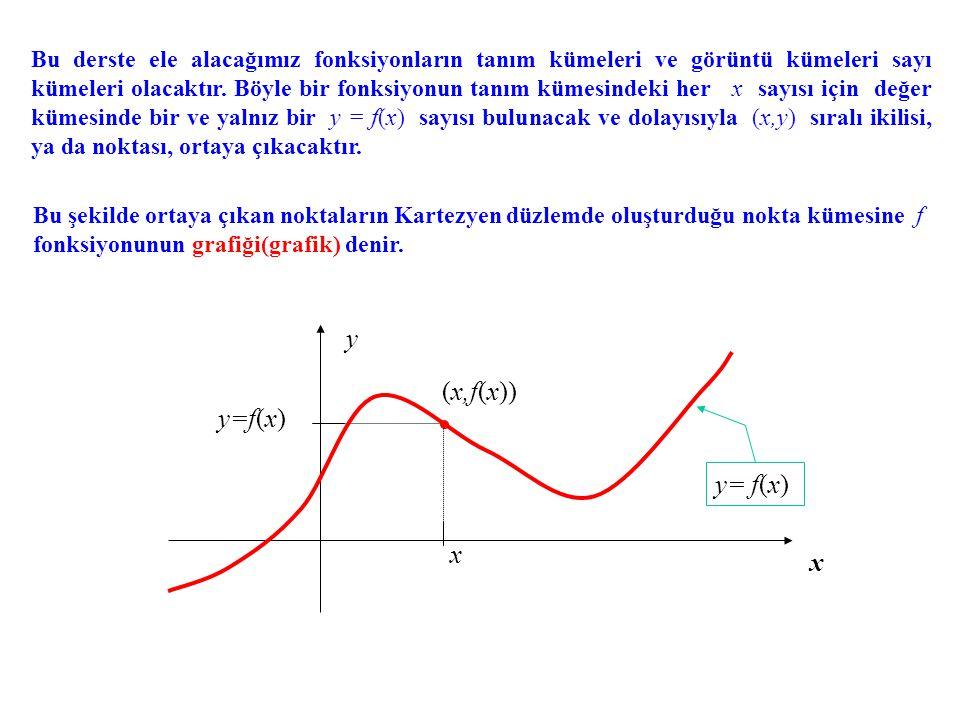y (x,f(x)) y=f(x) y= f(x) x x