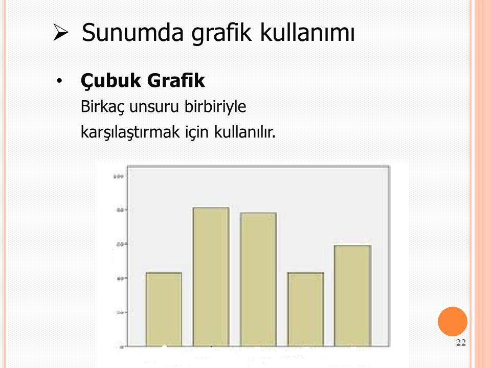 Sunumda grafik kullanımı