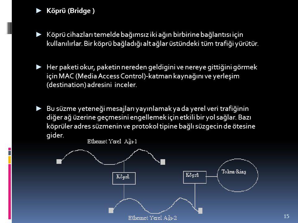 Köprü (Bridge )