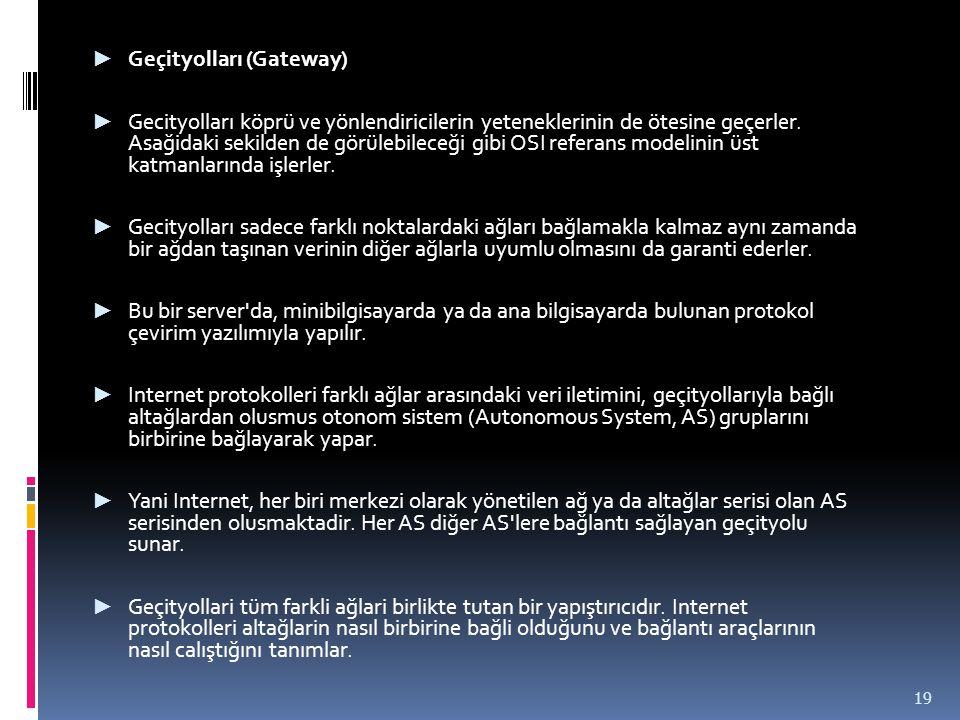 Geçityolları (Gateway)