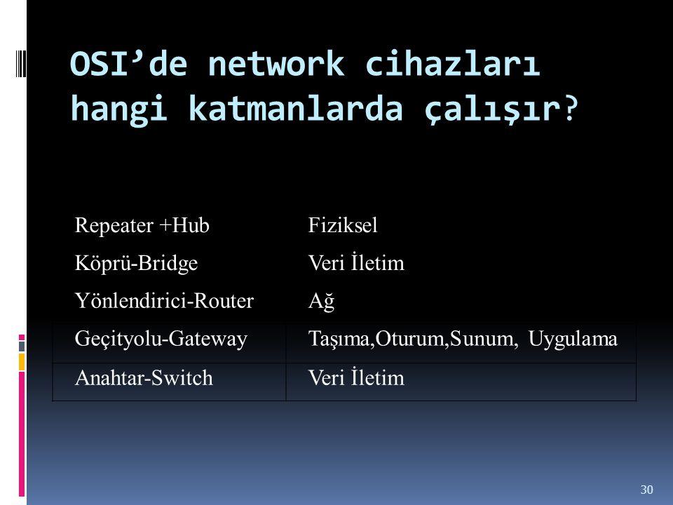 OSI'de network cihazları hangi katmanlarda çalışır