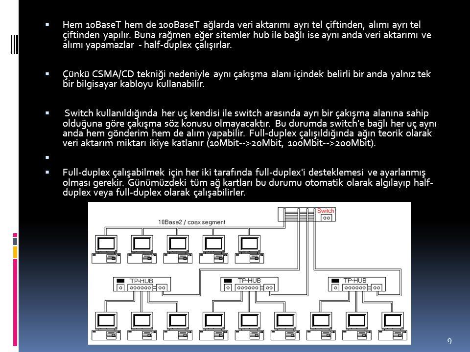 Hem 10BaseT hem de 100BaseT ağlarda veri aktarımı ayrı tel çiftinden, alımı ayrı tel çiftinden yapılır. Buna rağmen eğer sitemler hub ile bağlı ise aynı anda veri aktarımı ve alımı yapamazlar - half-duplex çalışırlar.
