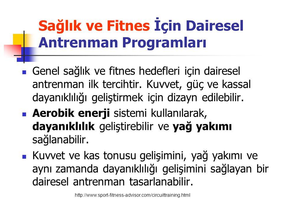 Sağlık ve Fitnes İçin Dairesel Antrenman Programları