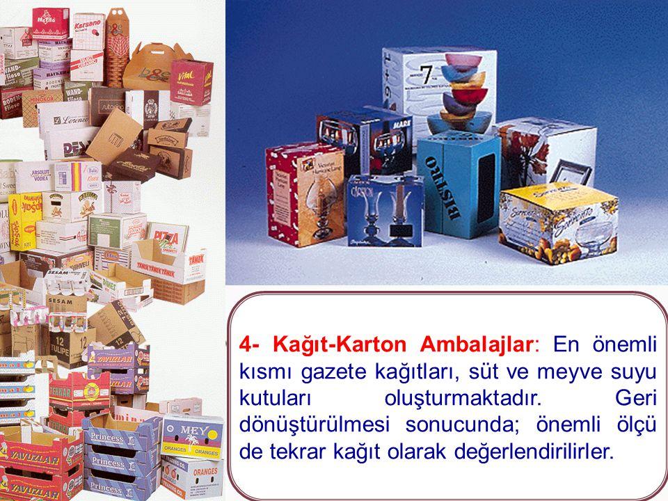 4- Kağıt-Karton Ambalajlar: En önemli kısmı gazete kağıtları, süt ve meyve suyu kutuları oluşturmaktadır.