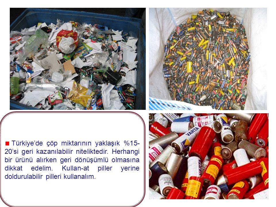 Türkiye'de çöp miktarının yaklaşık %15-20'si geri kazanılabilir niteliktedir.
