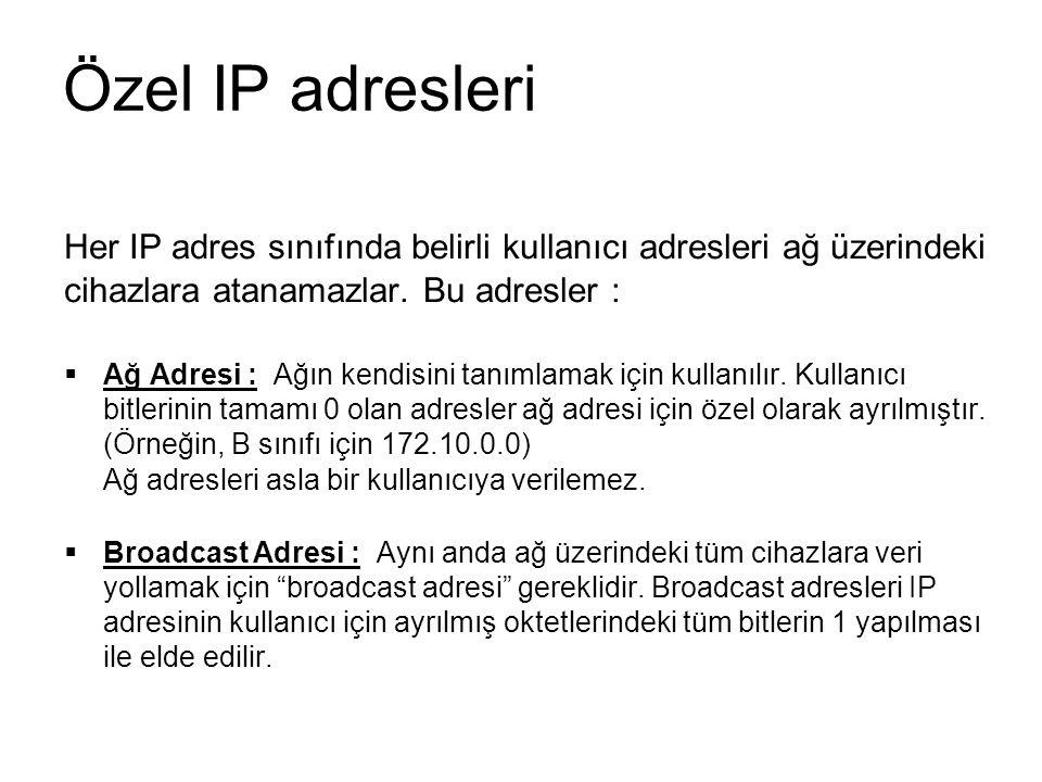 Özel IP adresleri Her IP adres sınıfında belirli kullanıcı adresleri ağ üzerindeki. cihazlara atanamazlar. Bu adresler :