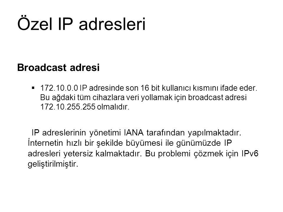 Özel IP adresleri Broadcast adresi