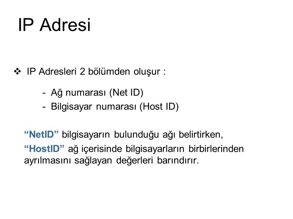 IP Adresi IP Adresleri 2 bölümden oluşur : - Ağ numarası (Net ID)