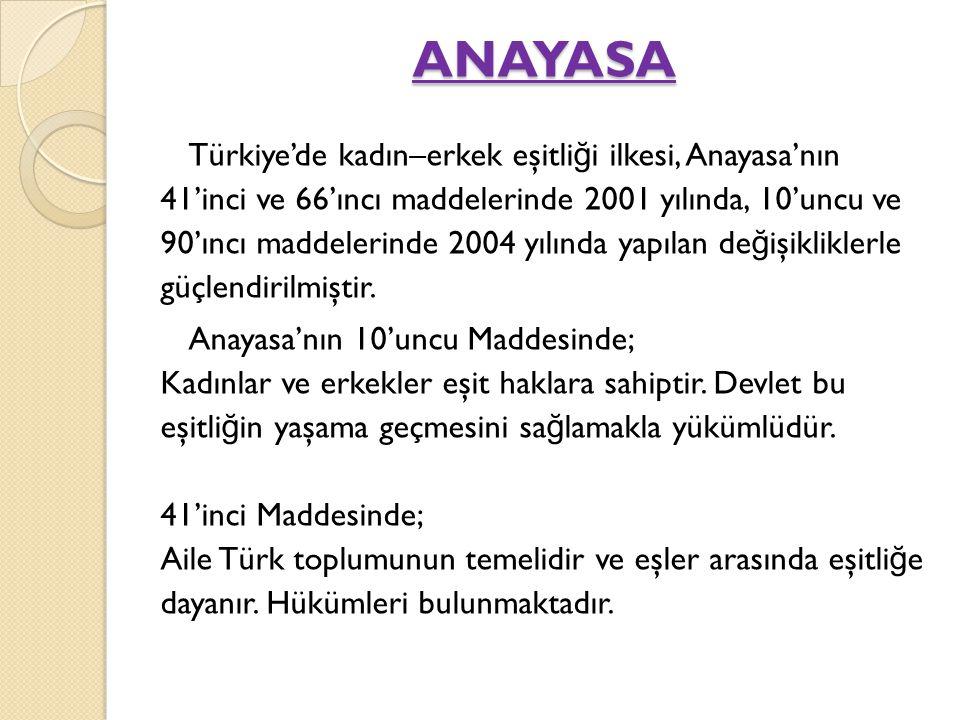 ANAYASA