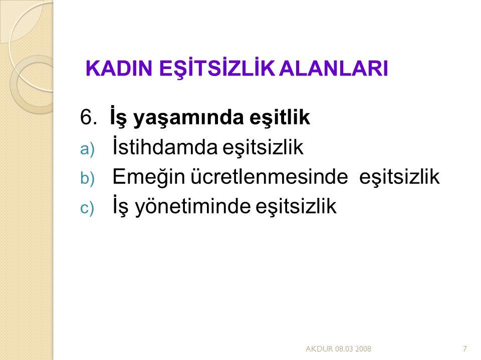 KADIN EŞİTSİZLİK ALANLARI