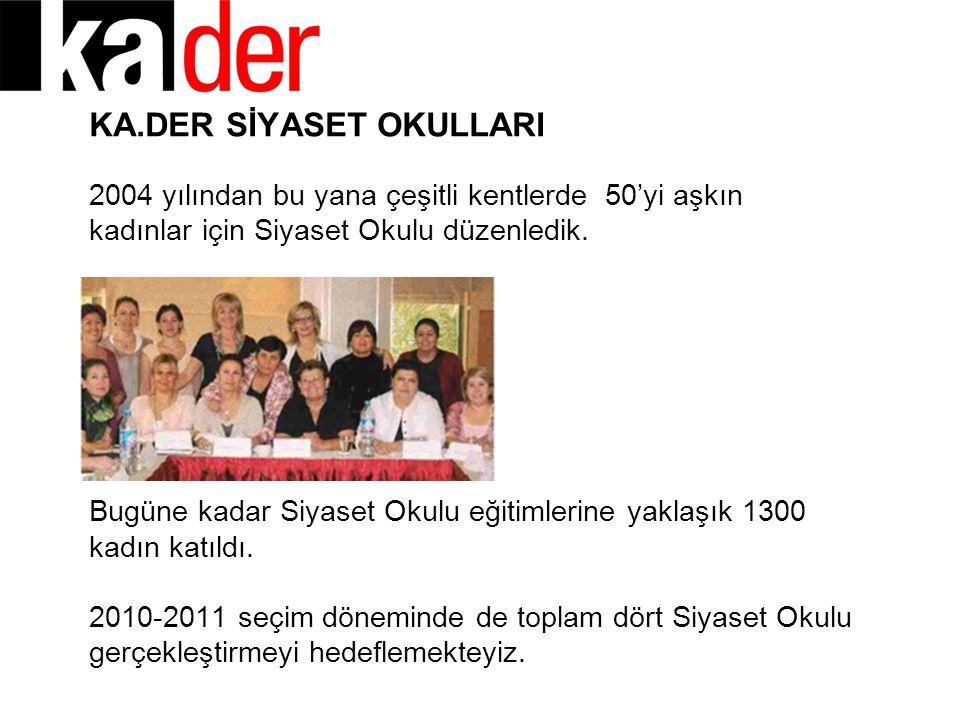 KA.DER SİYASET OKULLARI 2004 yılından bu yana çeşitli kentlerde 50'yi aşkın kadınlar için Siyaset Okulu düzenledik.