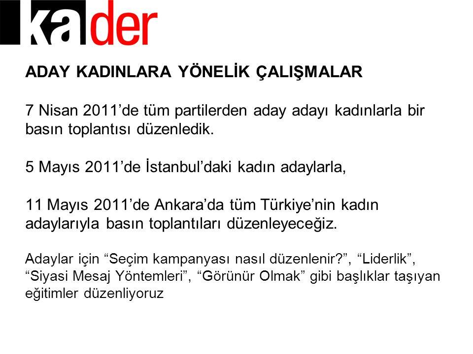 ADAY KADINLARA YÖNELİK ÇALIŞMALAR 7 Nisan 2011'de tüm partilerden aday adayı kadınlarla bir basın toplantısı düzenledik.