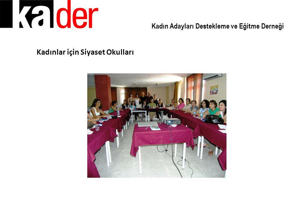 Kadınlar için Siyaset Okulları