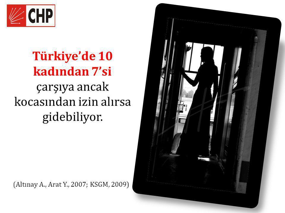 Türkiye'de 10 kadından 7'si çarşıya ancak kocasından izin alırsa gidebiliyor.