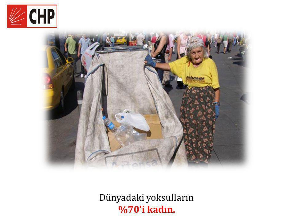 Dünyadaki yoksulların