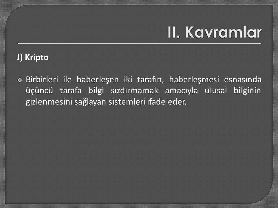 II. Kavramlar J) Kripto.