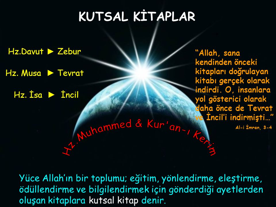 Hz.Muhammed & Kur an-ı Kerim
