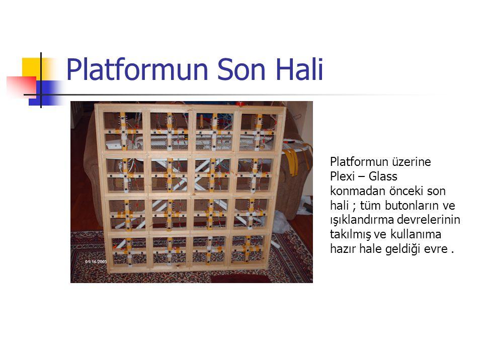 Platformun Son Hali Platformun üzerine Plexi – Glass