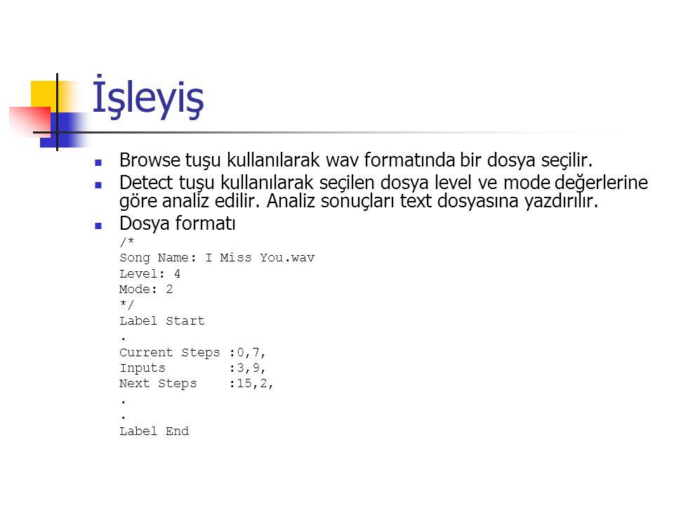 İşleyiş Browse tuşu kullanılarak wav formatında bir dosya seçilir.
