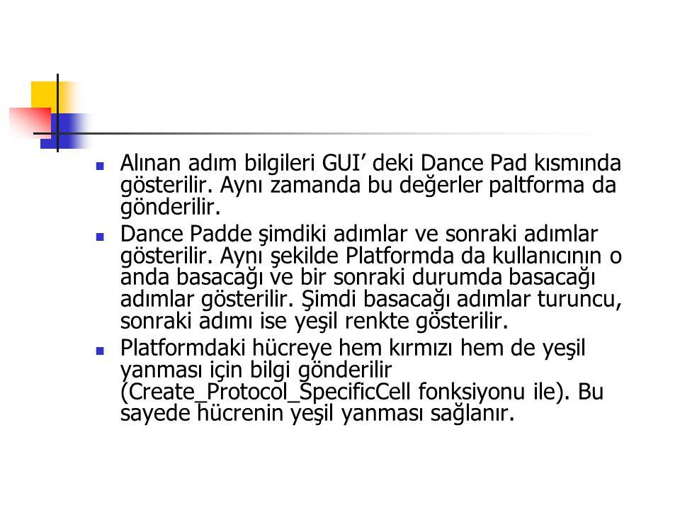 Alınan adım bilgileri GUI' deki Dance Pad kısmında gösterilir