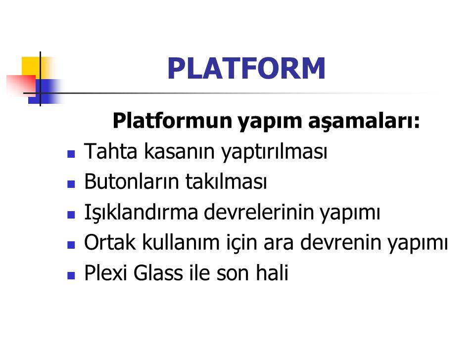 PLATFORM Platformun yapım aşamaları: Tahta kasanın yaptırılması