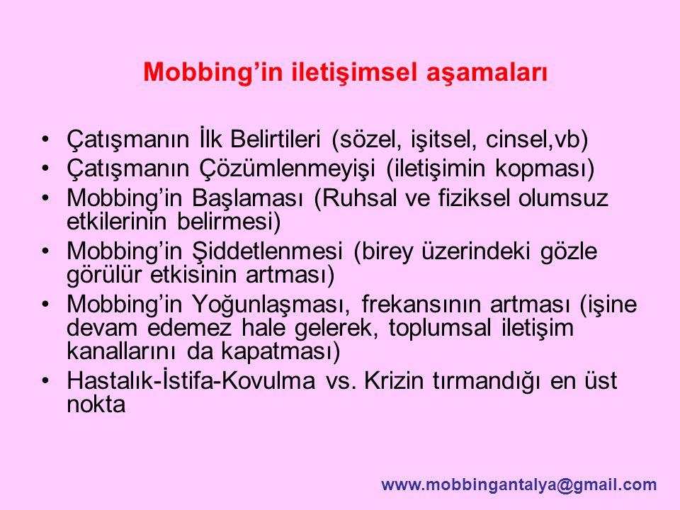 Mobbing'in iletişimsel aşamaları