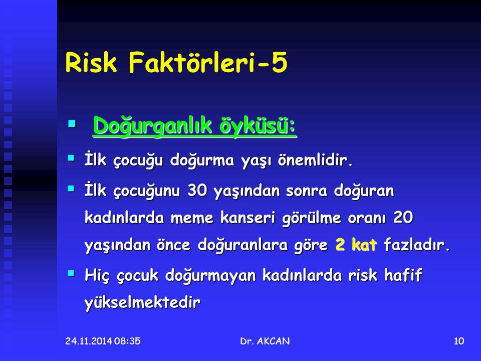 Risk Faktörleri-5 Doğurganlık öyküsü:
