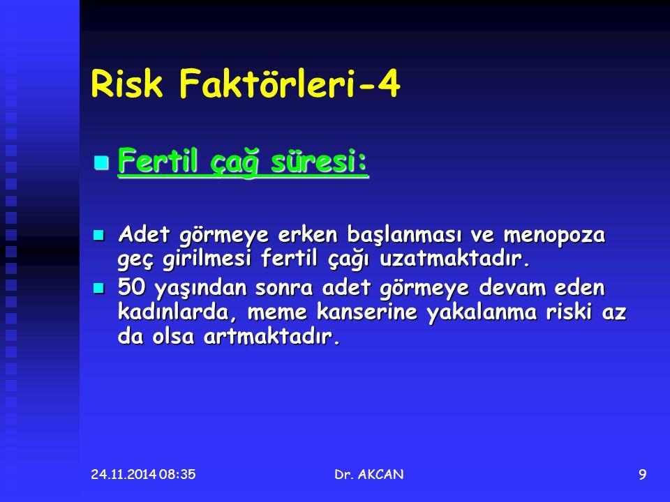 Risk Faktörleri-4 Fertil çağ süresi: