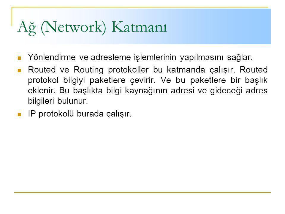 Ağ (Network) Katmanı Yönlendirme ve adresleme işlemlerinin yapılmasını sağlar.