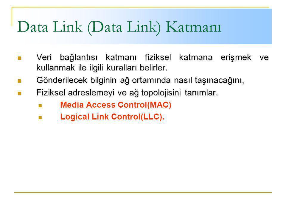Data Link (Data Link) Katmanı