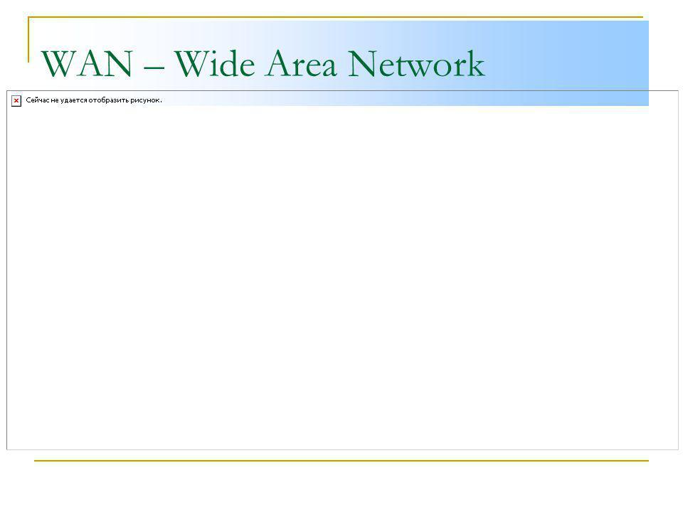 WAN – Wide Area Network