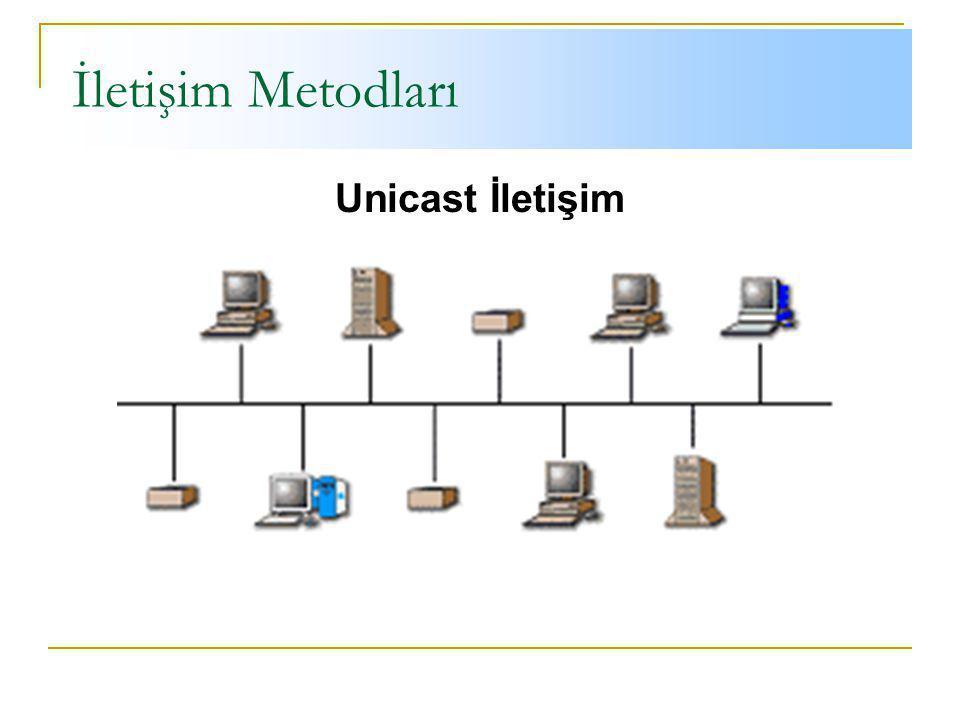 İletişim Metodları Unicast İletişim