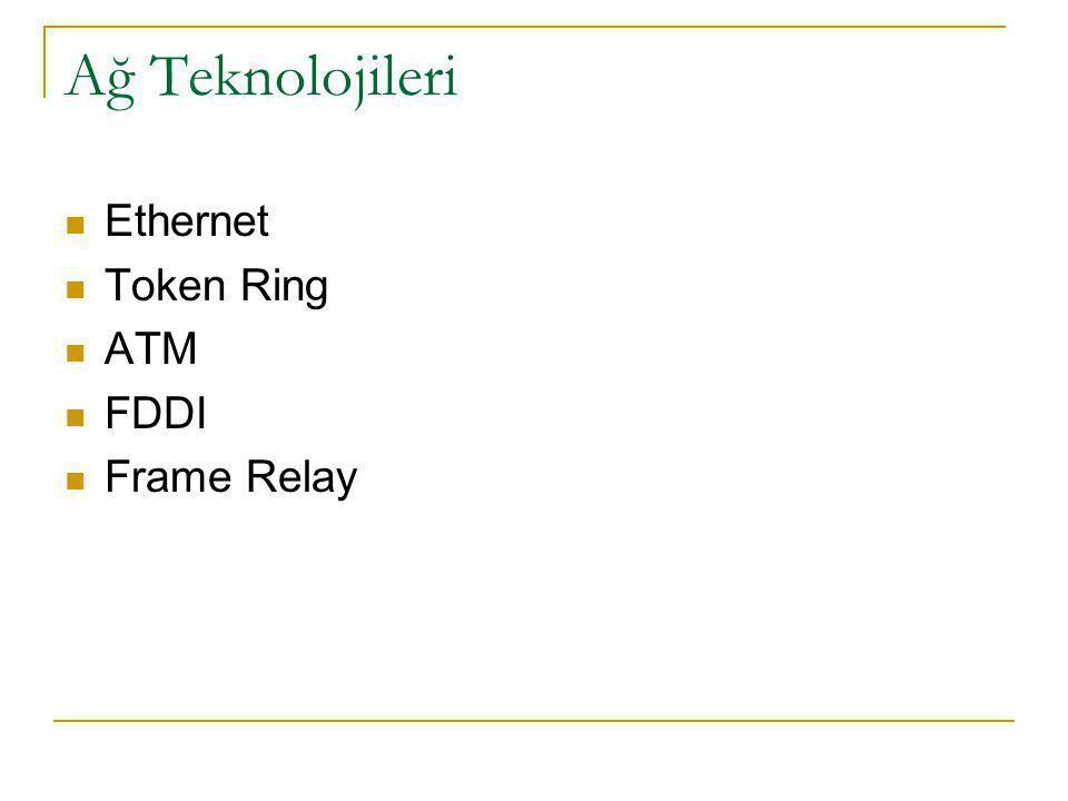 Ağ Teknolojileri Ethernet Token Ring ATM FDDI Frame Relay