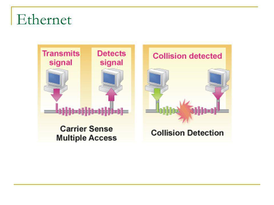 Ethernet Ethernetin çalışma prensibi