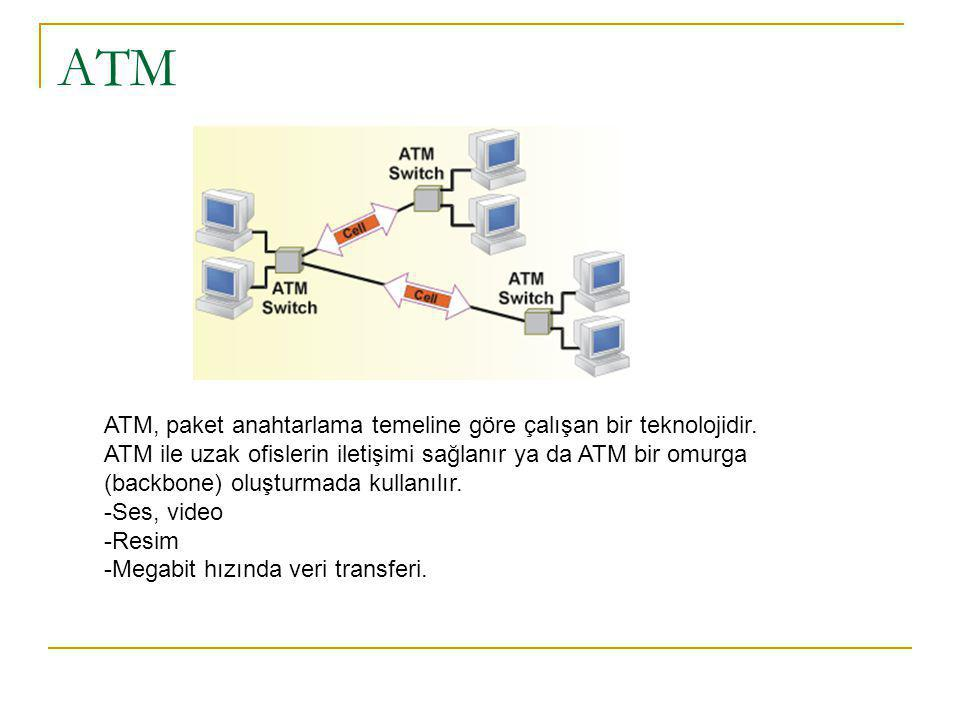 ATM ATM, paket anahtarlama temeline göre çalışan bir teknolojidir.