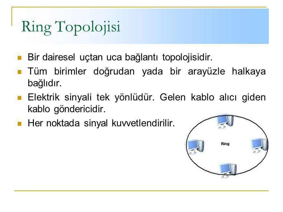 Ring Topolojisi Bir dairesel uçtan uca bağlantı topolojisidir.