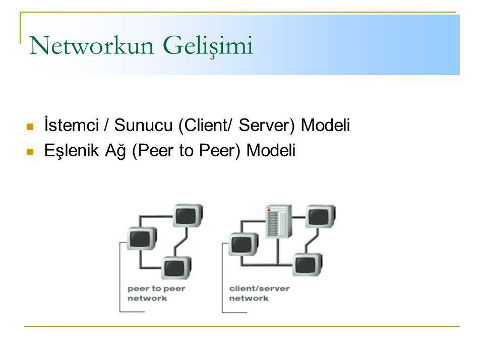 Networkun Gelişimi İstemci / Sunucu (Client/ Server) Modeli