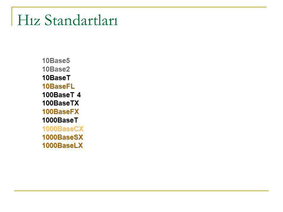 Hız Standartları 10Base5 10Base2 10BaseT 10BaseFL 100BaseT 4 100BaseTX
