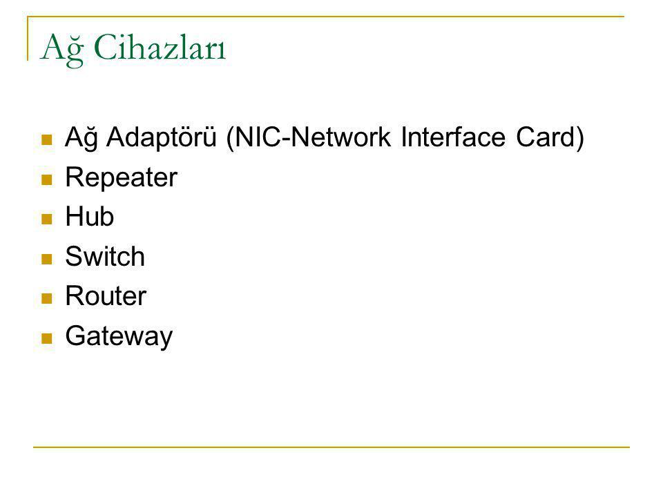 Ağ Cihazları Ağ Adaptörü (NIC-Network Interface Card) Repeater Hub