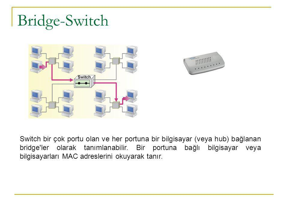 Bridge-Switch