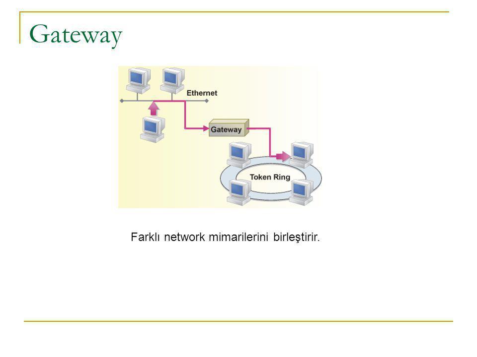Gateway Farklı network mimarilerini birleştirir.