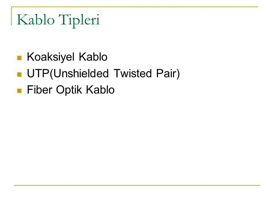 Kablo Tipleri Koaksiyel Kablo UTP(Unshielded Twisted Pair)