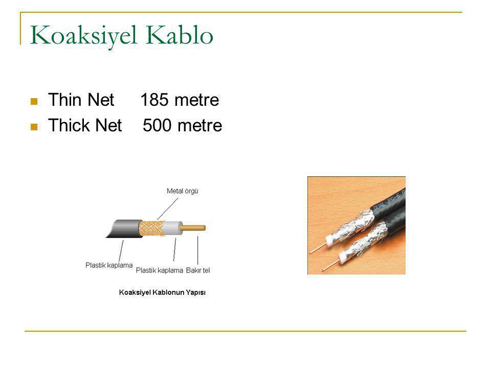 Koaksiyel Kablo Thin Net 185 metre Thick Net 500 metre